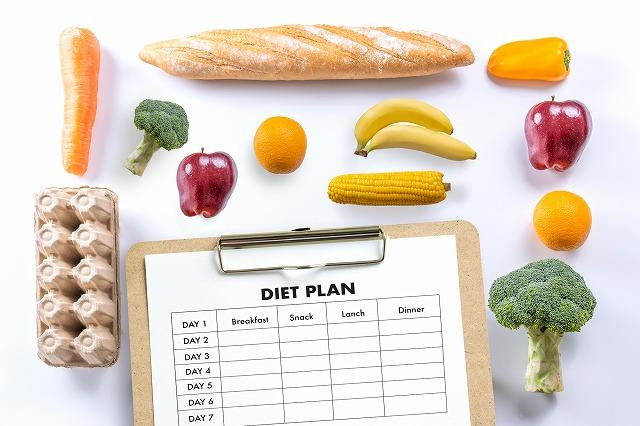 エネルギー(カロリー)を理解するとダイエットが楽になる!