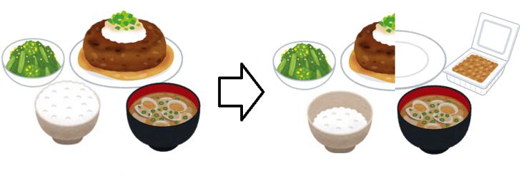 納豆をプラスして減らす食事量
