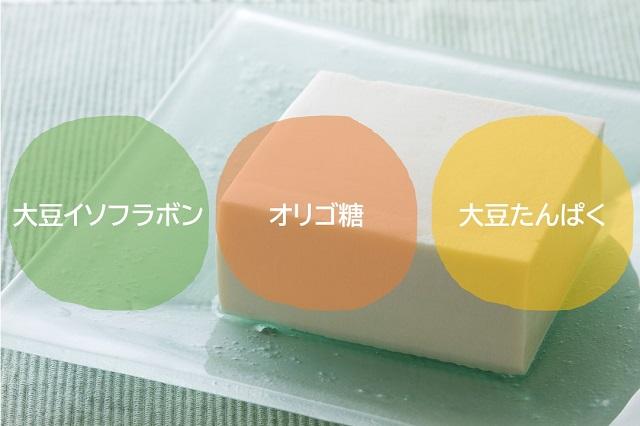 豆腐の機能性成分