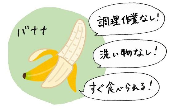 朝ごはん・バナナ