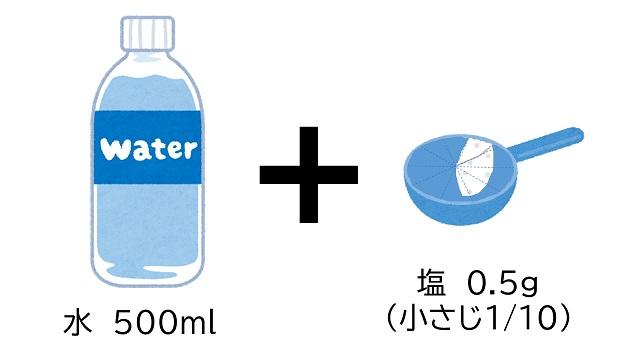 脱水予防のための塩分バランス
