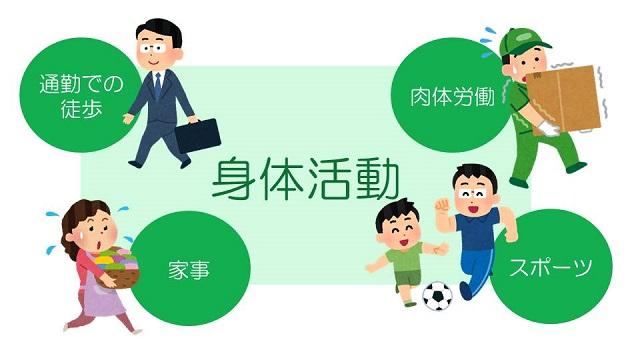 スポーツ以外の日常生活動作も身体活動に含まれる